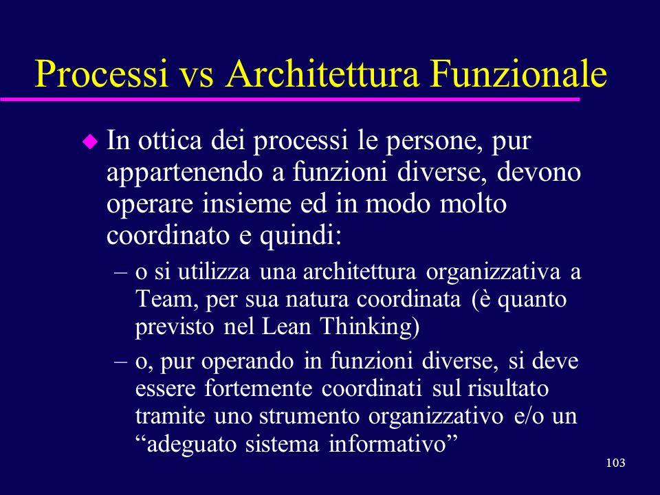 103 Processi vs Architettura Funzionale u In ottica dei processi le persone, pur appartenendo a funzioni diverse, devono operare insieme ed in modo mo