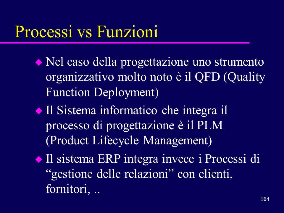 104 Processi vs Funzioni u Nel caso della progettazione uno strumento organizzativo molto noto è il QFD (Quality Function Deployment) u Il Sistema inf