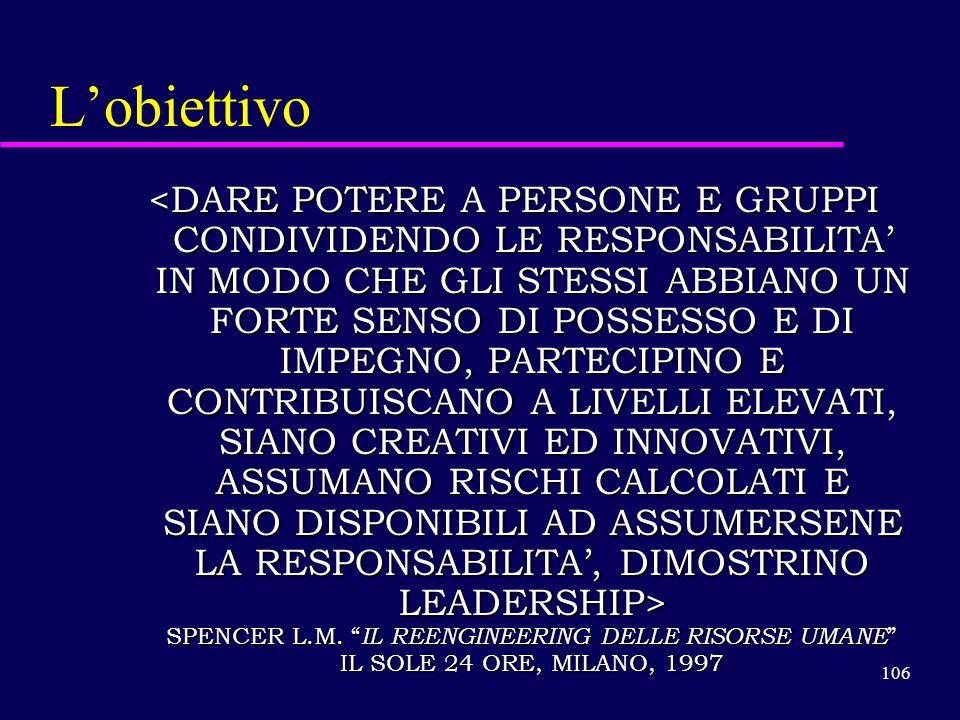 106 Lobiettivo SPENCER L.M. IL REENGINEERING DELLE RISORSE UMANE IL SOLE 24 ORE, MILANO, 1997 SPENCER L.M. IL REENGINEERING DELLE RISORSE UMANE IL SOL