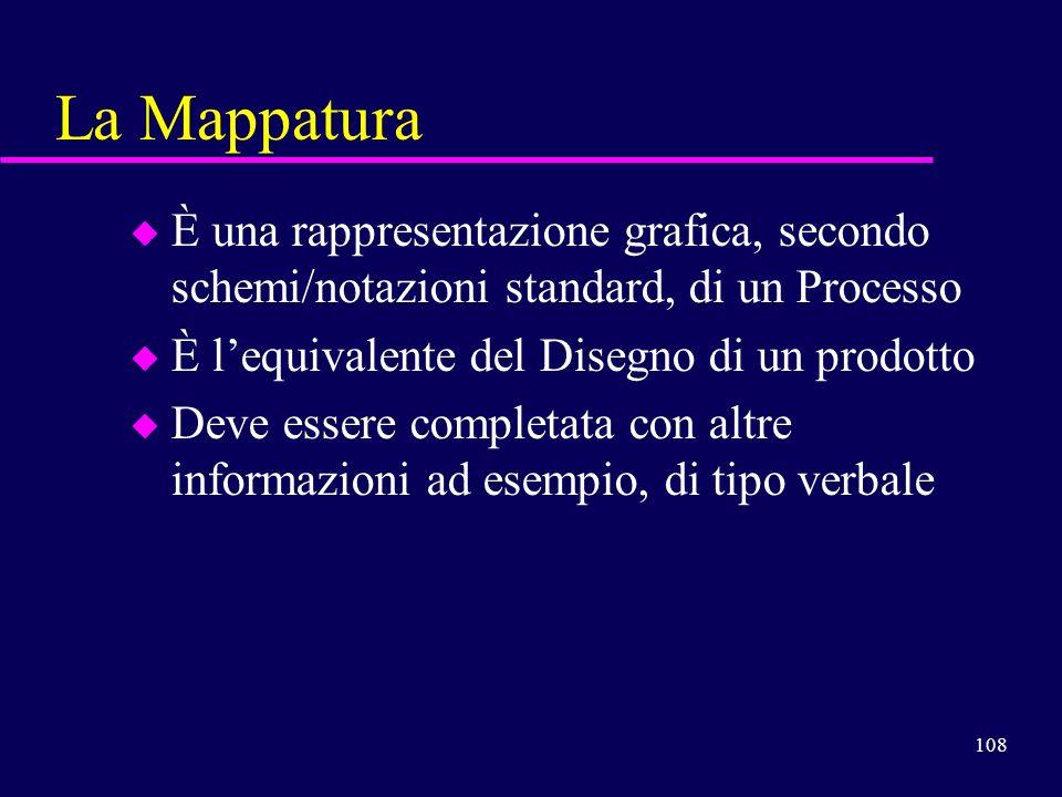 108 La Mappatura u È una rappresentazione grafica, secondo schemi/notazioni standard, di un Processo u È lequivalente del Disegno di un prodotto u Dev