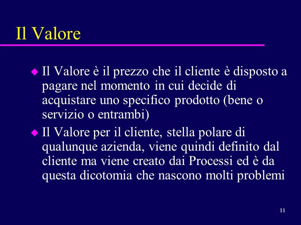 11 Il Valore u Il Valore è il prezzo che il cliente è disposto a pagare nel momento in cui decide di acquistare uno specifico prodotto (bene o servizi