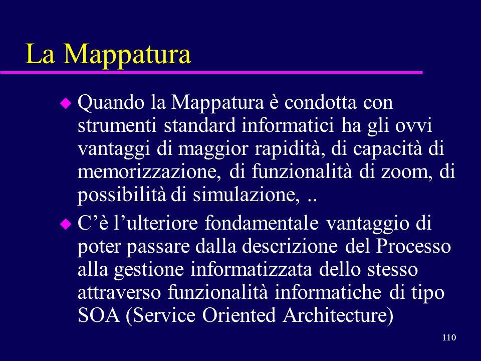 110 La Mappatura u Quando la Mappatura è condotta con strumenti standard informatici ha gli ovvi vantaggi di maggior rapidità, di capacità di memorizz