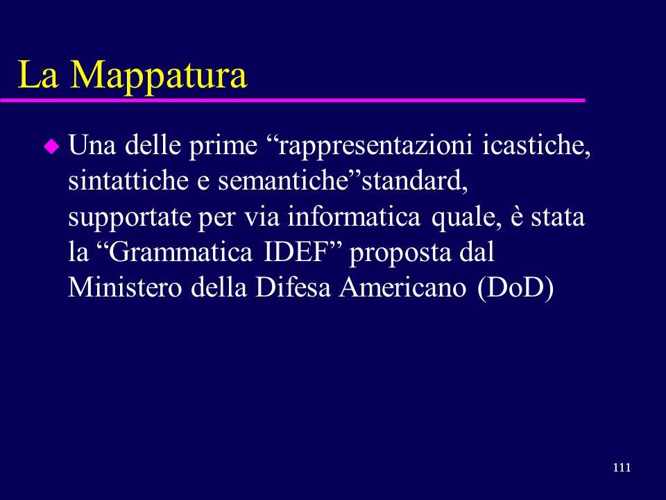 111 La Mappatura u u Una delle prime rappresentazioni icastiche, sintattiche e semantichestandard, supportate per via informatica quale, è stata la Gr