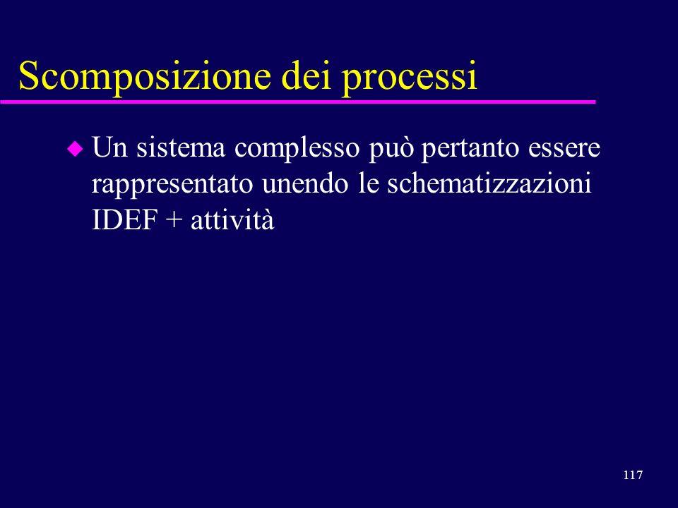 117 Scomposizione dei processi u u Un sistema complesso può pertanto essere rappresentato unendo le schematizzazioni IDEF + attività