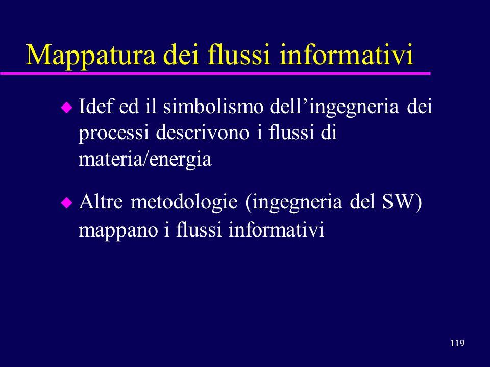 119 Mappatura dei flussi informativi u Idef ed il simbolismo dellingegneria dei processi descrivono i flussi di materia/energia u Altre metodologie (i