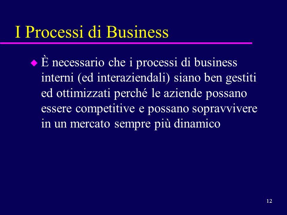 12 I Processi di Business u È necessario che i processi di business interni (ed interaziendali) siano ben gestiti ed ottimizzati perché le aziende pos