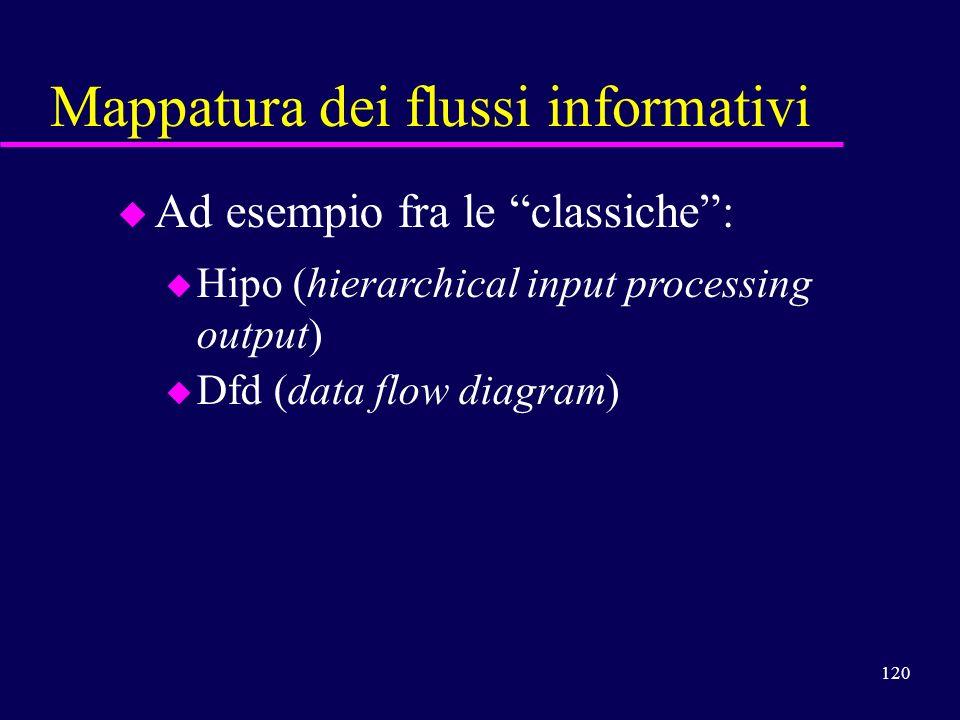 120 Mappatura dei flussi informativi u u Ad esempio fra le classiche: u u Hipo (hierarchical input processing output) u u Dfd (data flow diagram)