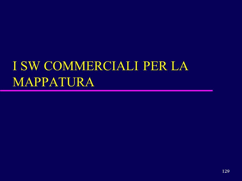129 I SW COMMERCIALI PER LA MAPPATURA