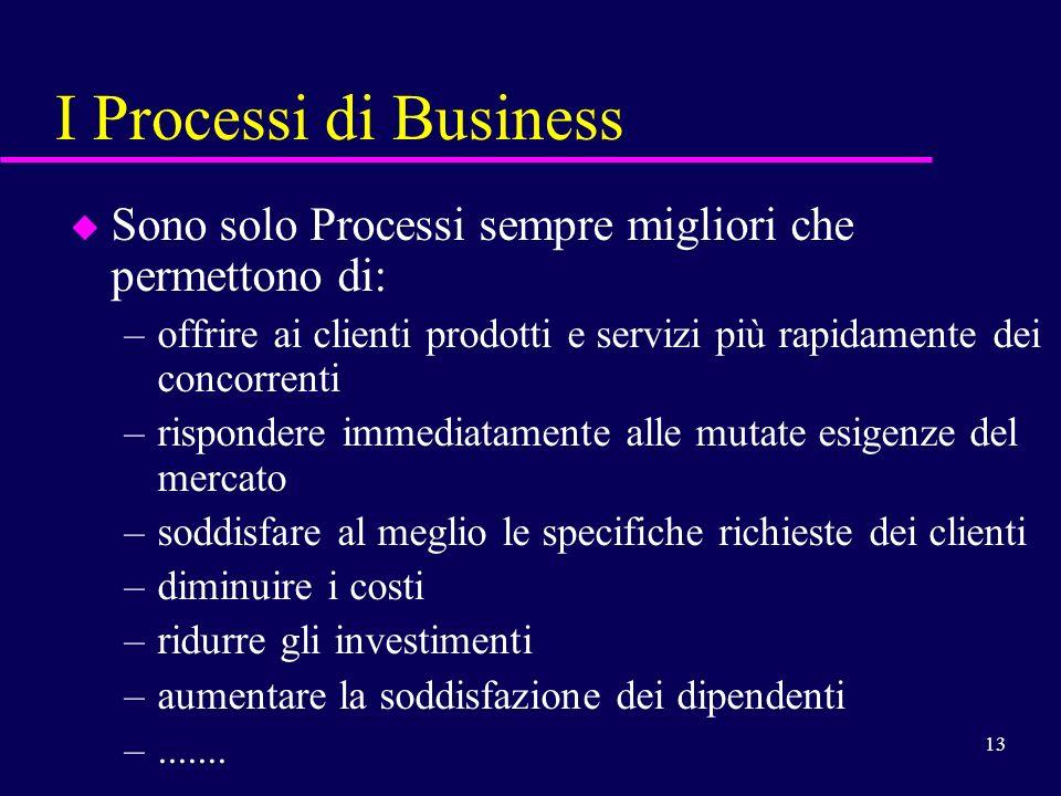 13 I Processi di Business u Sono solo Processi sempre migliori che permettono di: –offrire ai clienti prodotti e servizi più rapidamente dei concorren