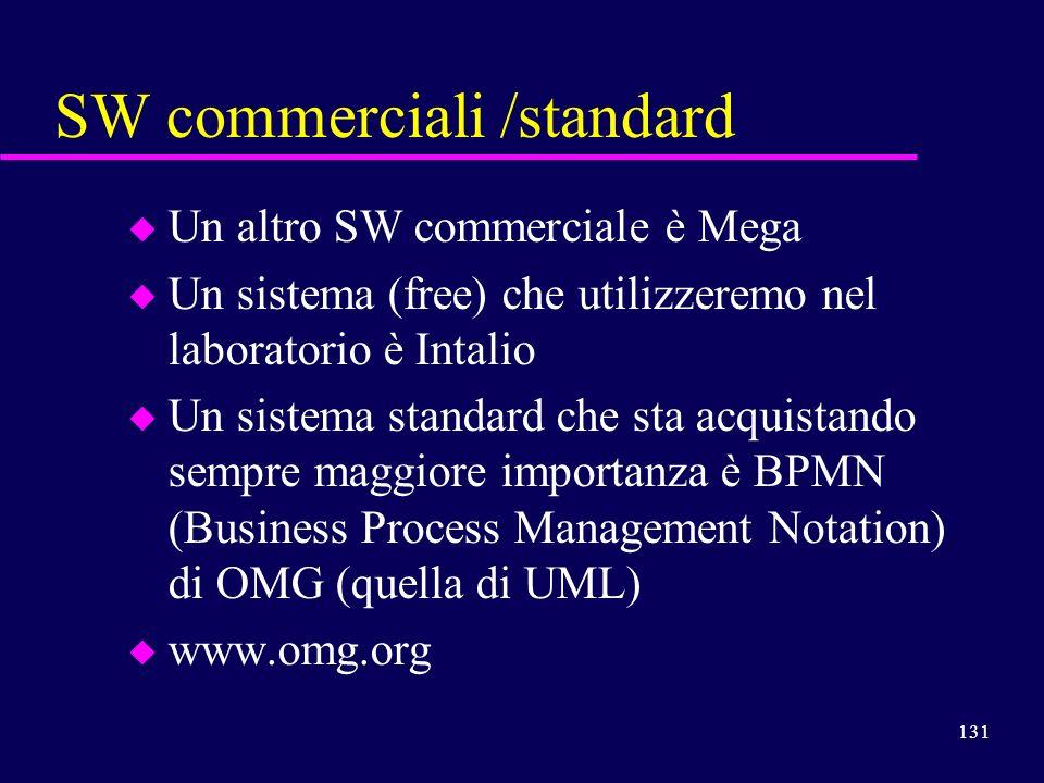 131 SW commerciali /standard u Un altro SW commerciale è Mega u Un sistema (free) che utilizzeremo nel laboratorio è Intalio u Un sistema standard che