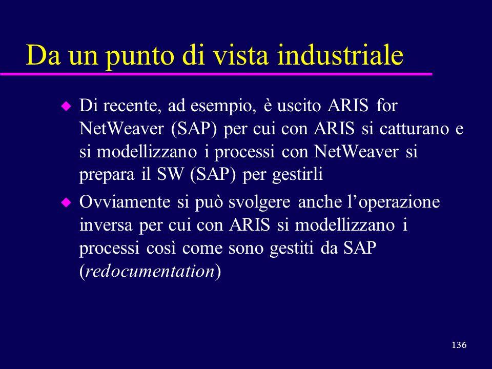 136 Da un punto di vista industriale u Di recente, ad esempio, è uscito ARIS for NetWeaver (SAP) per cui con ARIS si catturano e si modellizzano i pro