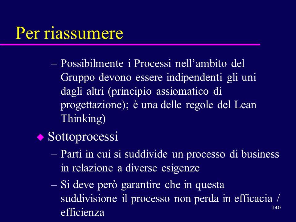 140 Per riassumere –Possibilmente i Processi nellambito del Gruppo devono essere indipendenti gli uni dagli altri (principio assiomatico di progettazi