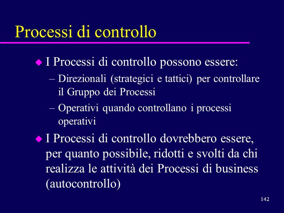 142 Processi di controllo u I Processi di controllo possono essere: –Direzionali (strategici e tattici) per controllare il Gruppo dei Processi –Operat