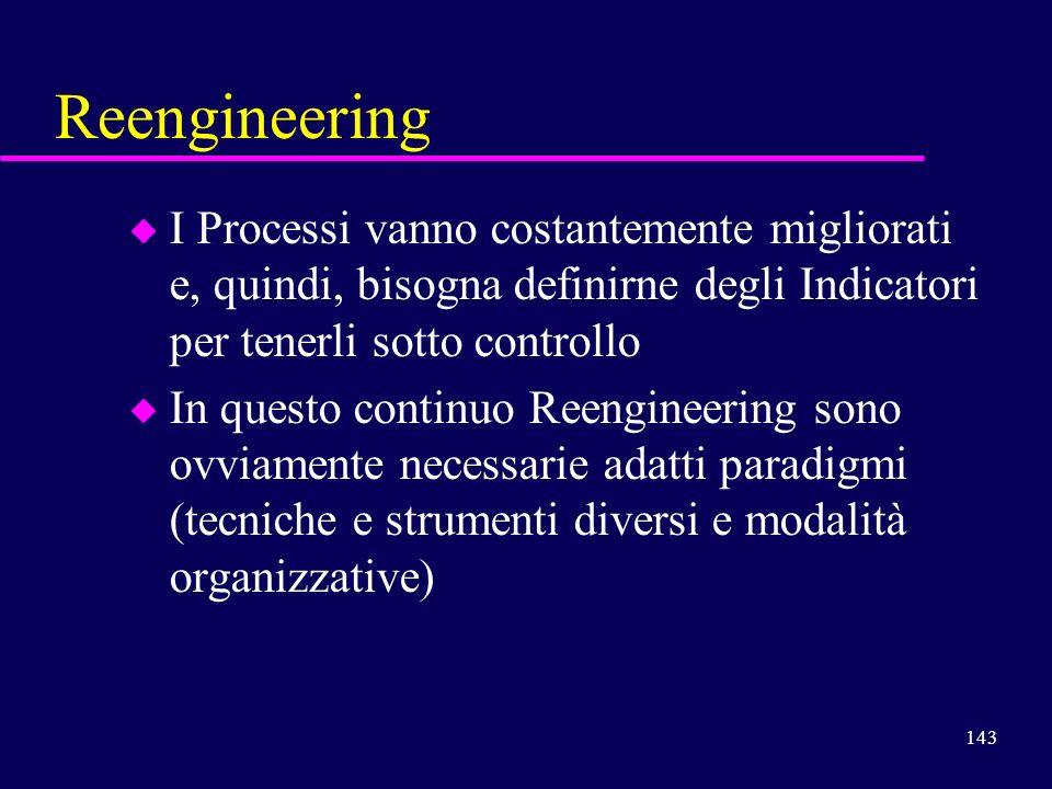 143 Reengineering u I Processi vanno costantemente migliorati e, quindi, bisogna definirne degli Indicatori per tenerli sotto controllo u In questo co