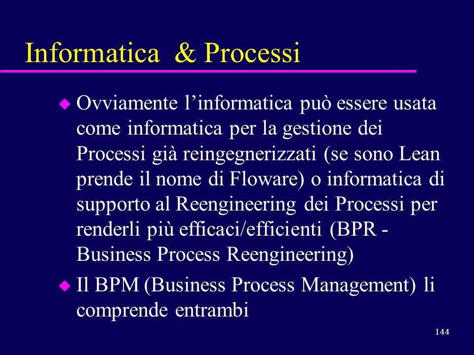 144 Informatica & Processi u Ovviamente linformatica può essere usata come informatica per la gestione dei Processi già reingegnerizzati (se sono Lean