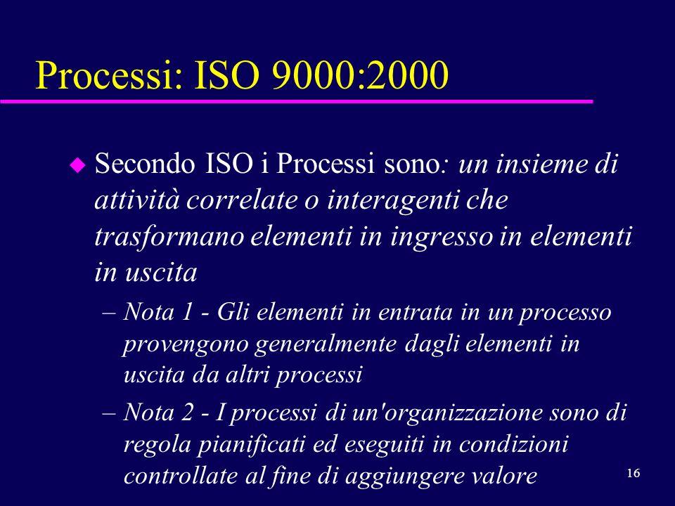 16 Processi: ISO 9000:2000 u Secondo ISO i Processi sono: un insieme di attività correlate o interagenti che trasformano elementi in ingresso in eleme