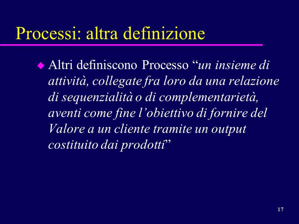 17 Processi: altra definizione u Altri definiscono Processo un insieme di attività, collegate fra loro da una relazione di sequenzialità o di compleme