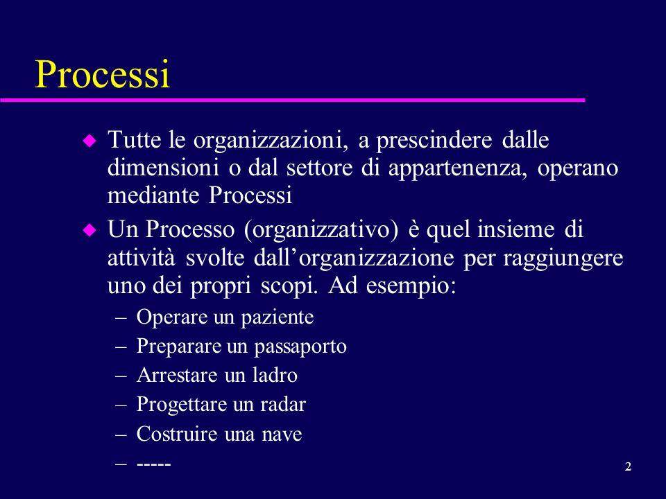 2 Processi u Tutte le organizzazioni, a prescindere dalle dimensioni o dal settore di appartenenza, operano mediante Processi u Un Processo (organizza