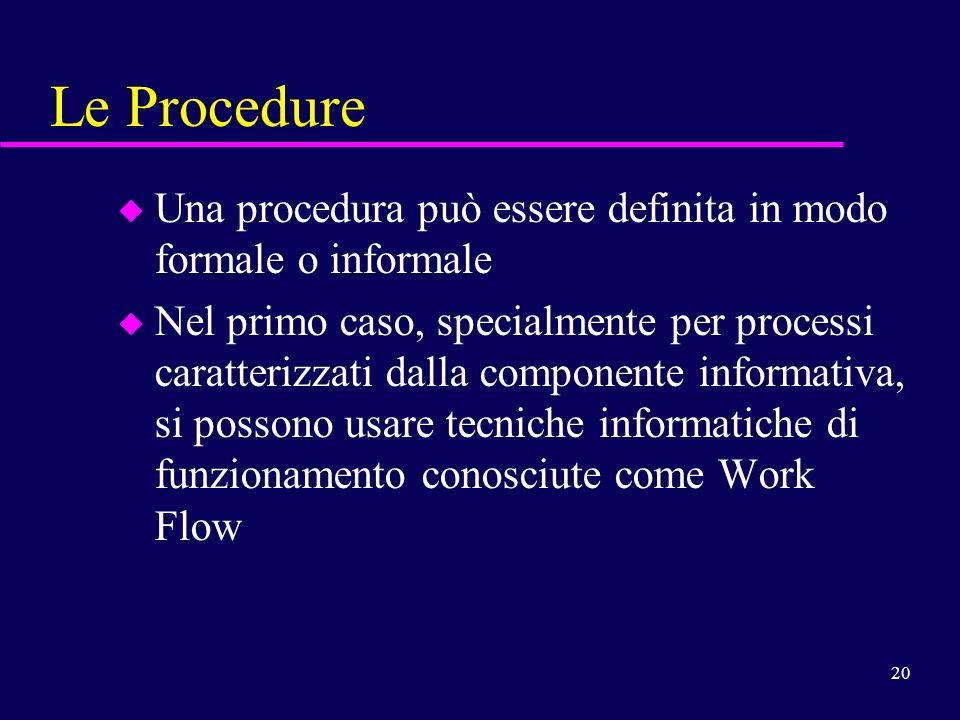 20 Le Procedure u Una procedura può essere definita in modo formale o informale u Nel primo caso, specialmente per processi caratterizzati dalla compo