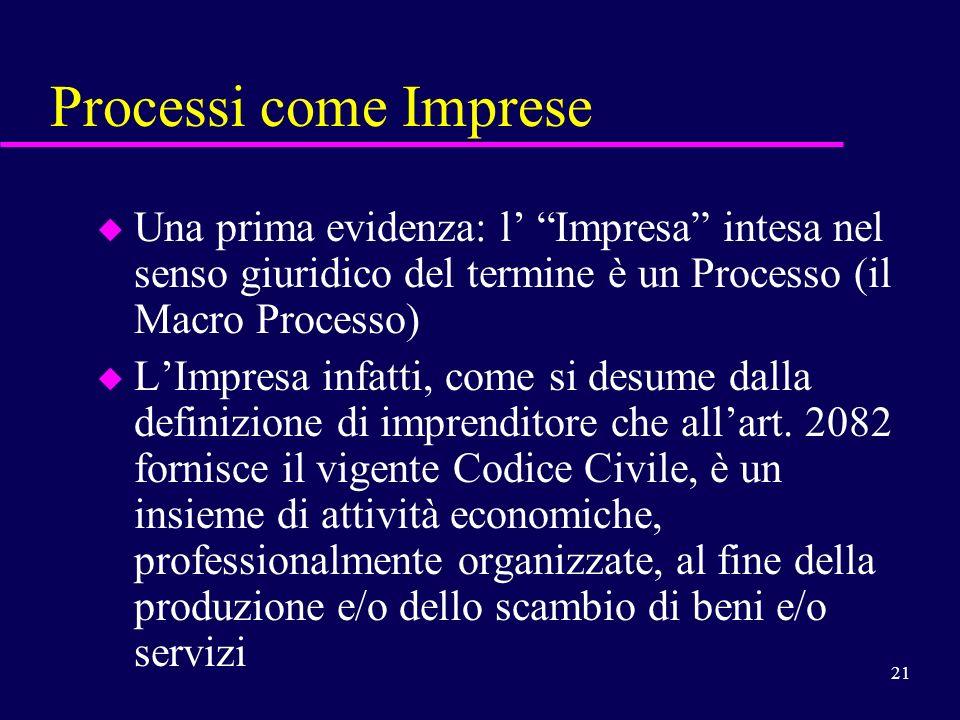 21 Processi come Imprese u Una prima evidenza: l Impresa intesa nel senso giuridico del termine è un Processo (il Macro Processo) u LImpresa infatti,