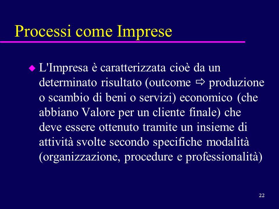 22 Processi come Imprese u L'Impresa è caratterizzata cioè da un determinato risultato (outcome produzione o scambio di beni o servizi) economico (che