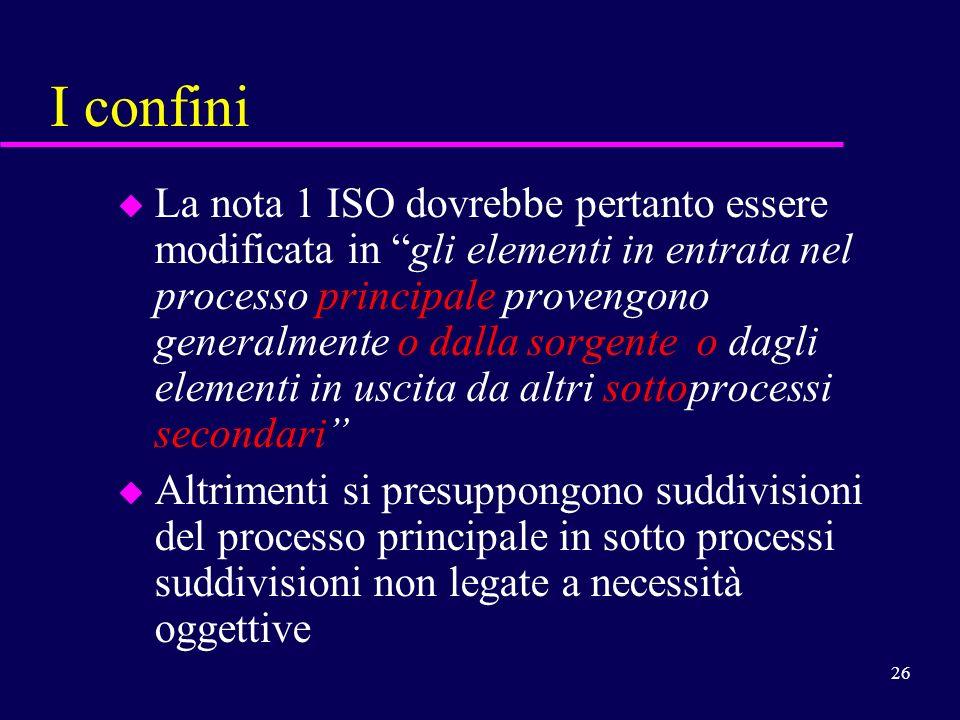 26 I confini u La nota 1 ISO dovrebbe pertanto essere modificata in gli elementi in entrata nel processo principale provengono generalmente o dalla so