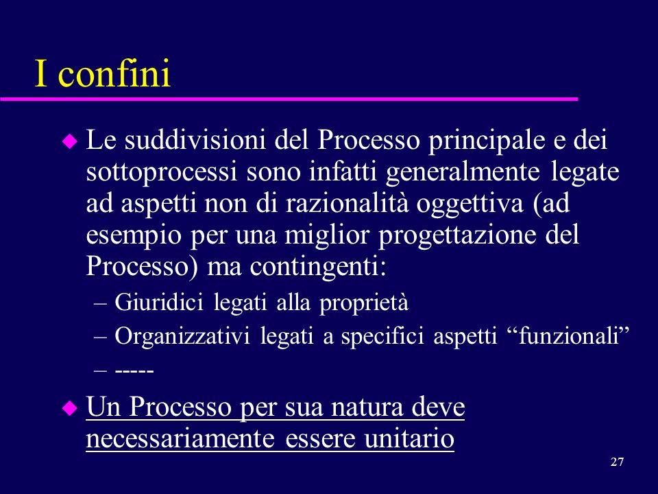 27 I confini u Le suddivisioni del Processo principale e dei sottoprocessi sono infatti generalmente legate ad aspetti non di razionalità oggettiva (a