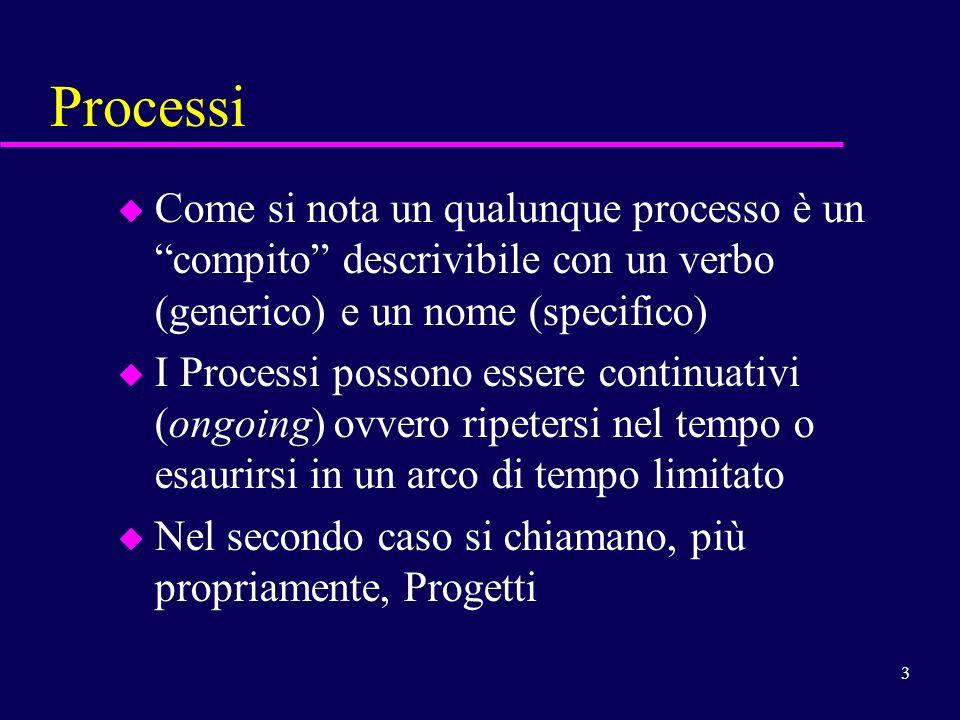 4 Processi Vs Progetti u La rapida variazione delle situazioni al contorno sta imponendo alle aziende di ricorrere sempre meno a una gestione per Processi continuativi e sempre di più alla gestione per Progetti u Nel seguito useremo solo la parola Processi