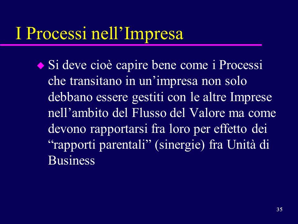 35 I Processi nellImpresa u Si deve cioè capire bene come i Processi che transitano in unimpresa non solo debbano essere gestiti con le altre Imprese
