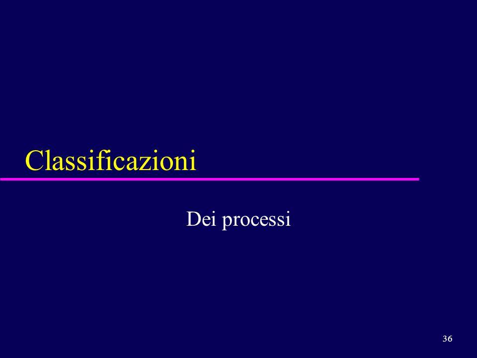 36 Classificazioni Dei processi