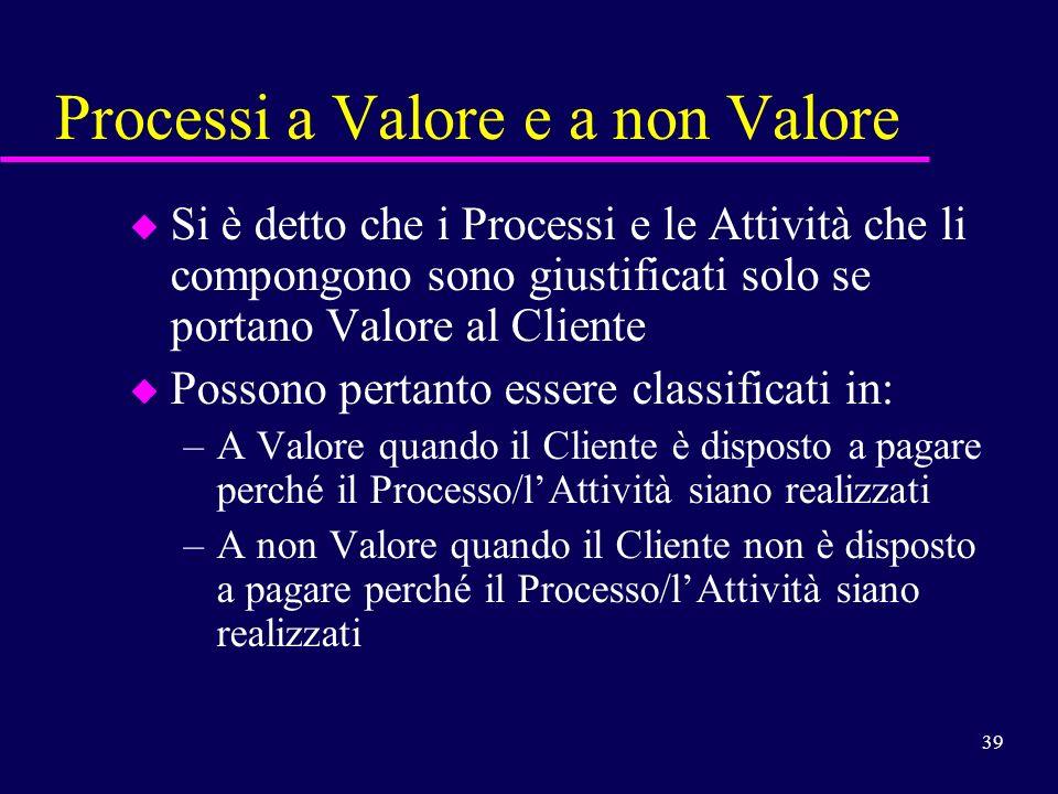 39 Processi a Valore e a non Valore u Si è detto che i Processi e le Attività che li compongono sono giustificati solo se portano Valore al Cliente u