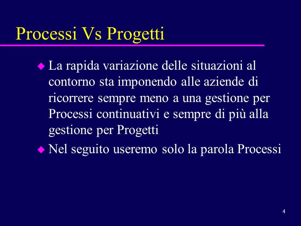 4 Processi Vs Progetti u La rapida variazione delle situazioni al contorno sta imponendo alle aziende di ricorrere sempre meno a una gestione per Proc