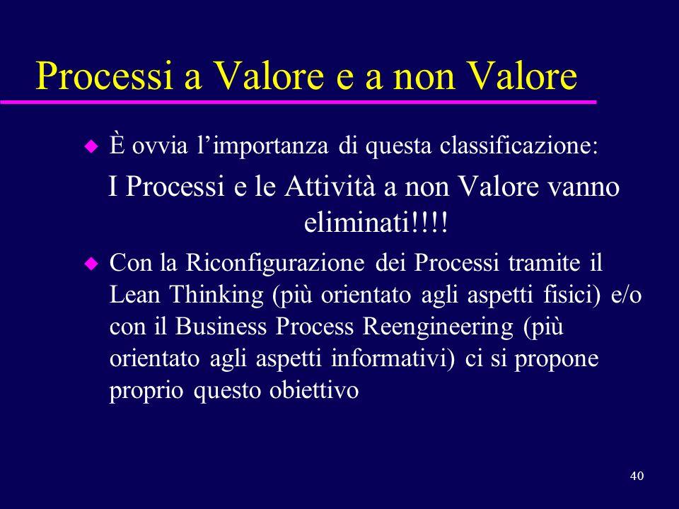40 Processi a Valore e a non Valore u È ovvia limportanza di questa classificazione: I Processi e le Attività a non Valore vanno eliminati!!!! u Con l