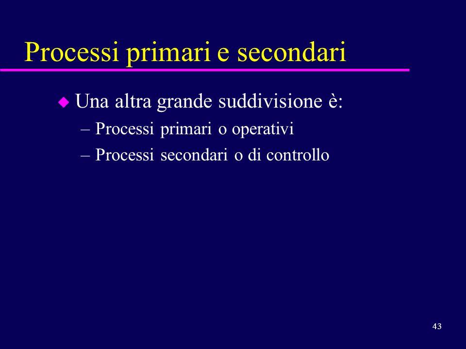 43 Processi primari e secondari u Una altra grande suddivisione è: –Processi primari o operativi –Processi secondari o di controllo