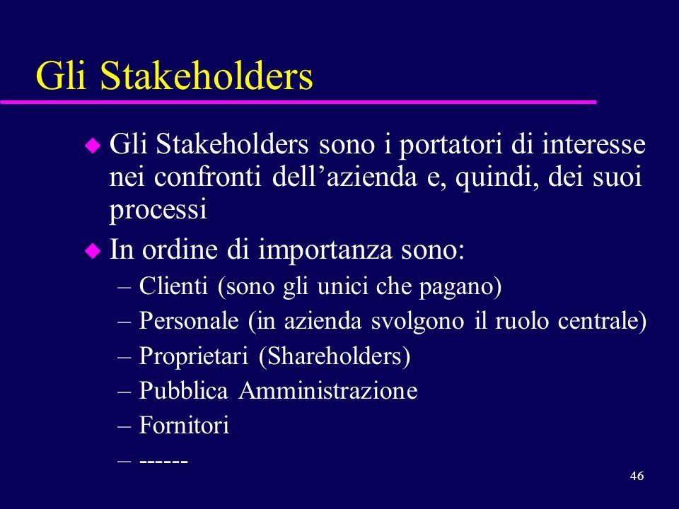 46 Gli Stakeholders u Gli Stakeholders sono i portatori di interesse nei confronti dellazienda e, quindi, dei suoi processi u In ordine di importanza