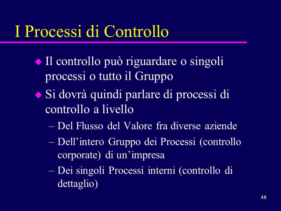 48 I Processi di Controllo u Il controllo può riguardare o singoli processi o tutto il Gruppo u Si dovrà quindi parlare di processi di controllo a liv