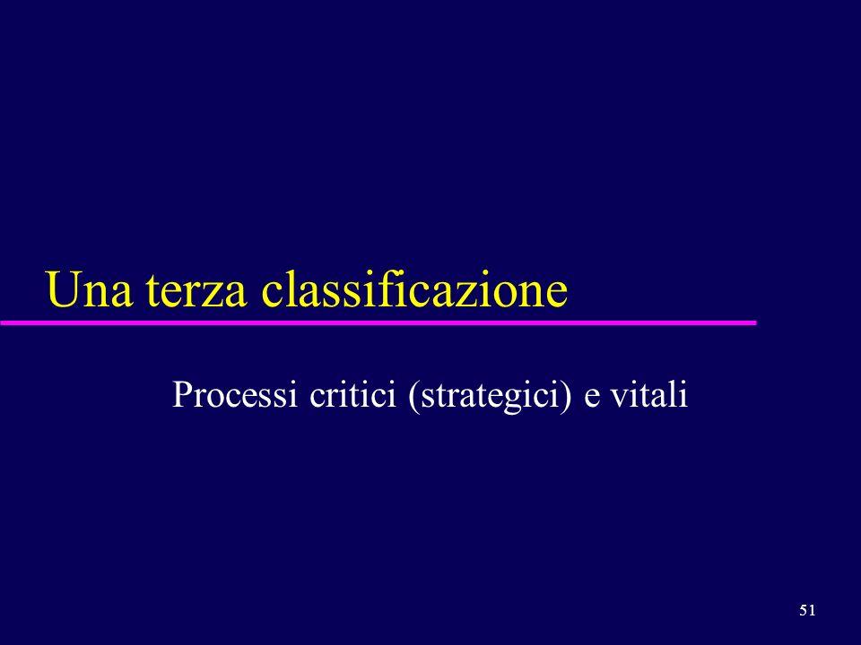 51 Una terza classificazione Processi critici (strategici) e vitali
