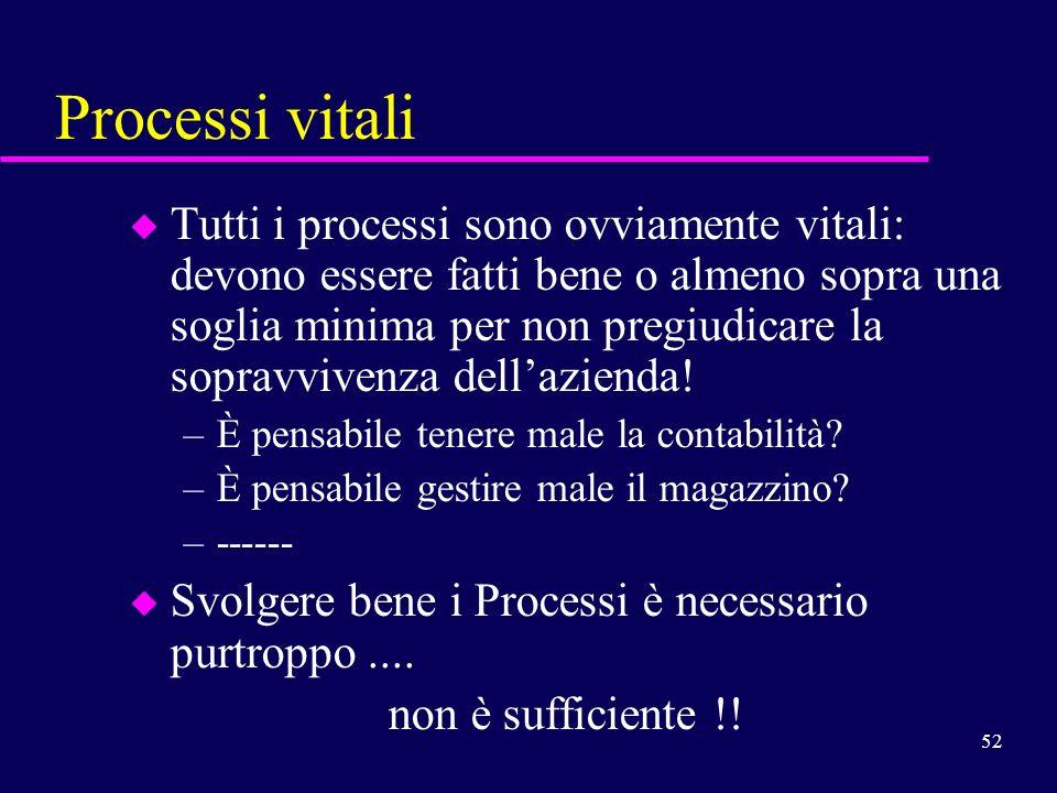 52 Processi vitali u Tutti i processi sono ovviamente vitali: devono essere fatti bene o almeno sopra una soglia minima per non pregiudicare la soprav