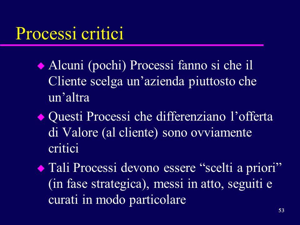 53 Processi critici u Alcuni (pochi) Processi fanno si che il Cliente scelga unazienda piuttosto che unaltra u Questi Processi che differenziano loffe