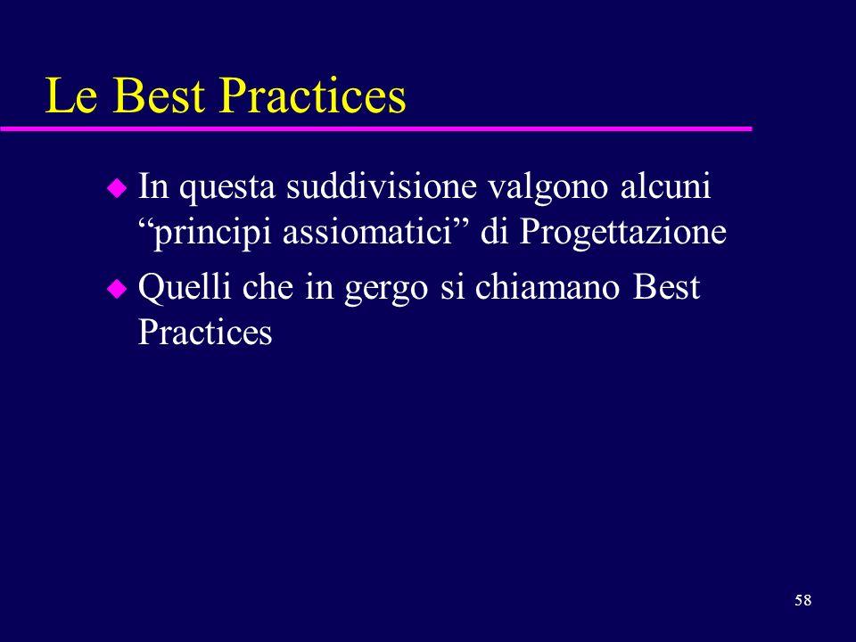 58 Le Best Practices u In questa suddivisione valgono alcuni principi assiomatici di Progettazione u Quelli che in gergo si chiamano Best Practices