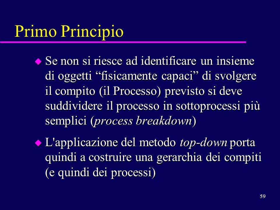 59 Primo Principio u Se non si riesce ad identificare un insieme di oggetti fisicamente capaci di svolgere il compito (il Processo) previsto si deve s
