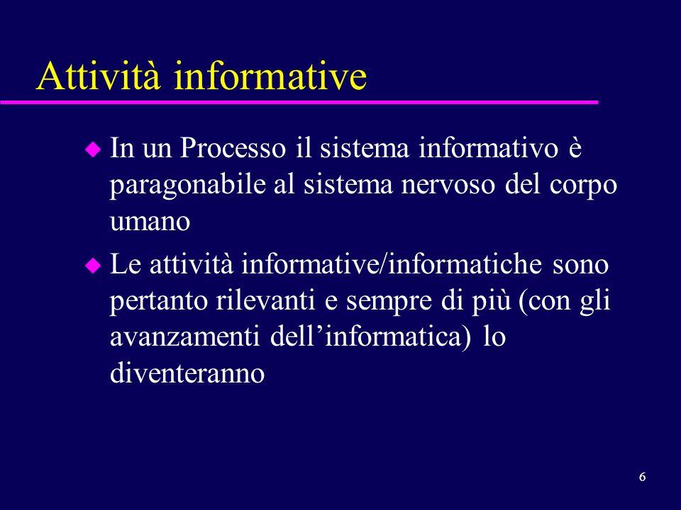 6 Attività informative u In un Processo il sistema informativo è paragonabile al sistema nervoso del corpo umano u Le attività informative/informatich