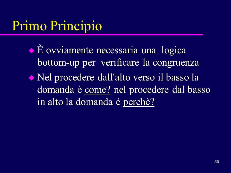 60 Primo Principio u È ovviamente necessaria una logica bottom-up per verificare la congruenza u Nel procedere dall'alto verso il basso la domanda è c