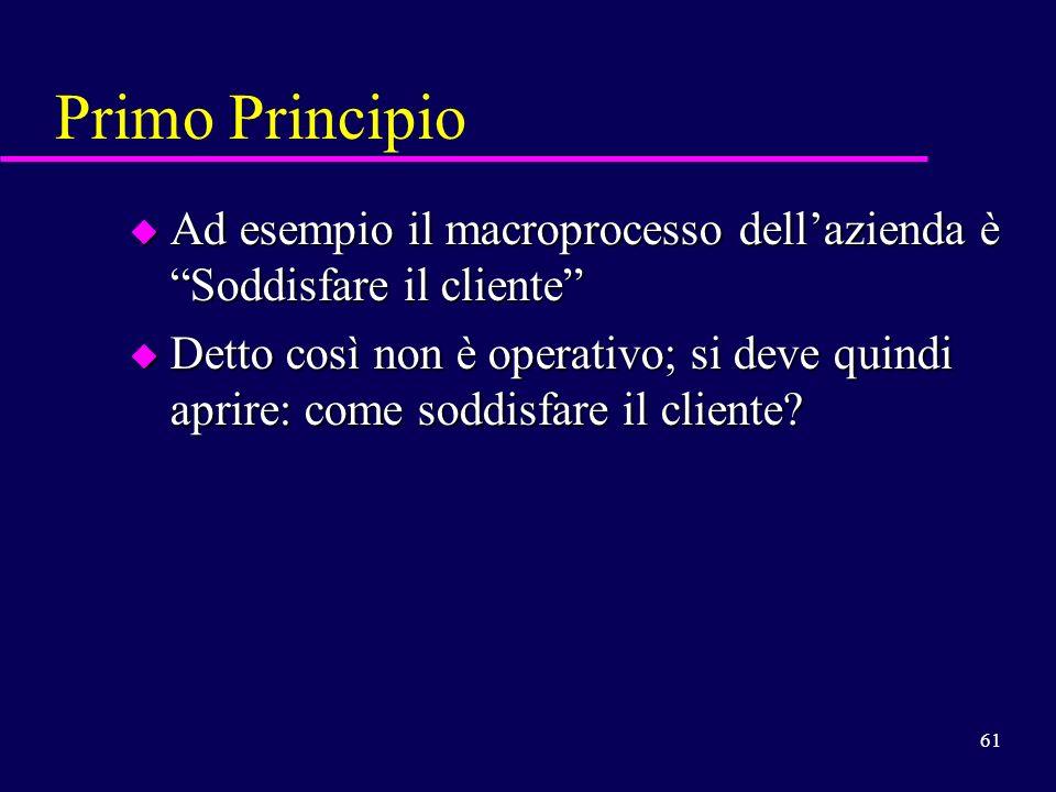 61 Primo Principio u Ad esempio il macroprocesso dellazienda è Soddisfare il cliente u Detto così non è operativo; si deve quindi aprire: come soddisf