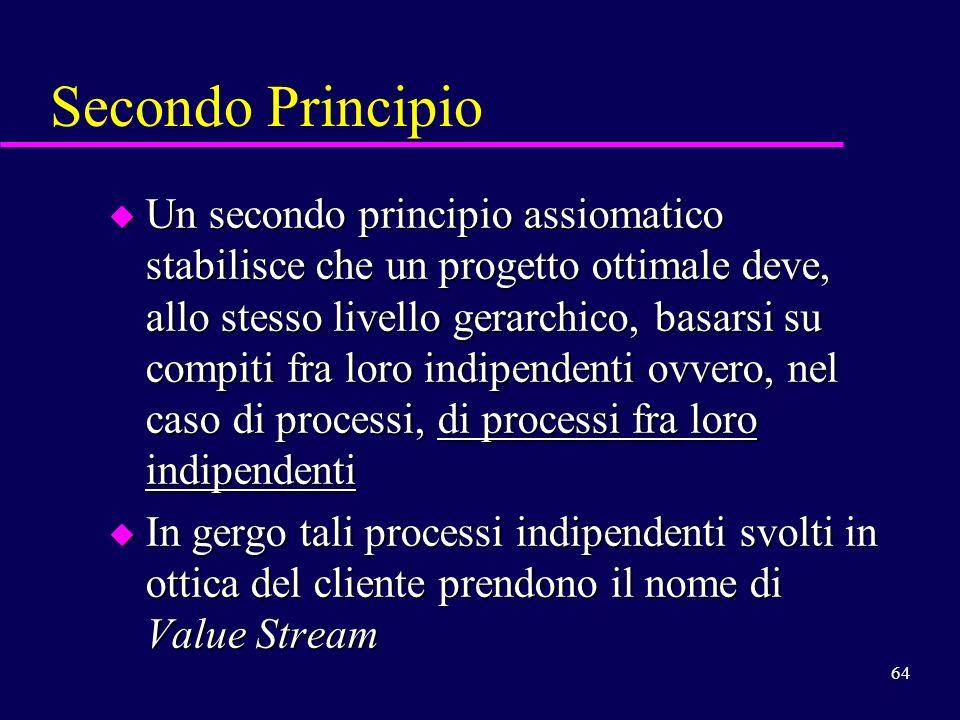 64 u Un secondo principio assiomatico stabilisce che un progetto ottimale deve, allo stesso livello gerarchico, basarsi su compiti fra loro indipenden