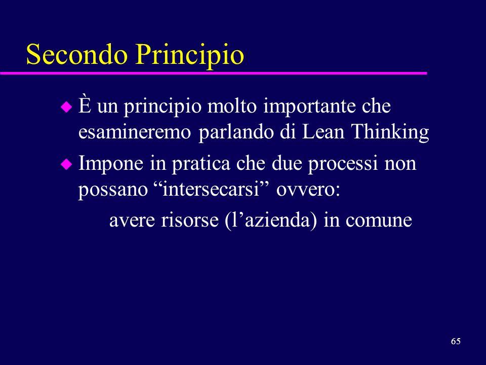 65 Secondo Principio u È un principio molto importante che esamineremo parlando di Lean Thinking u Impone in pratica che due processi non possano inte