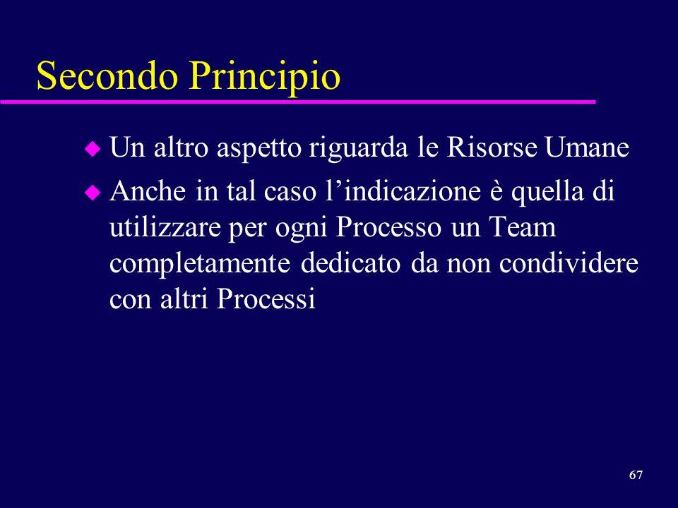 67 Secondo Principio u Un altro aspetto riguarda le Risorse Umane u Anche in tal caso lindicazione è quella di utilizzare per ogni Processo un Team co