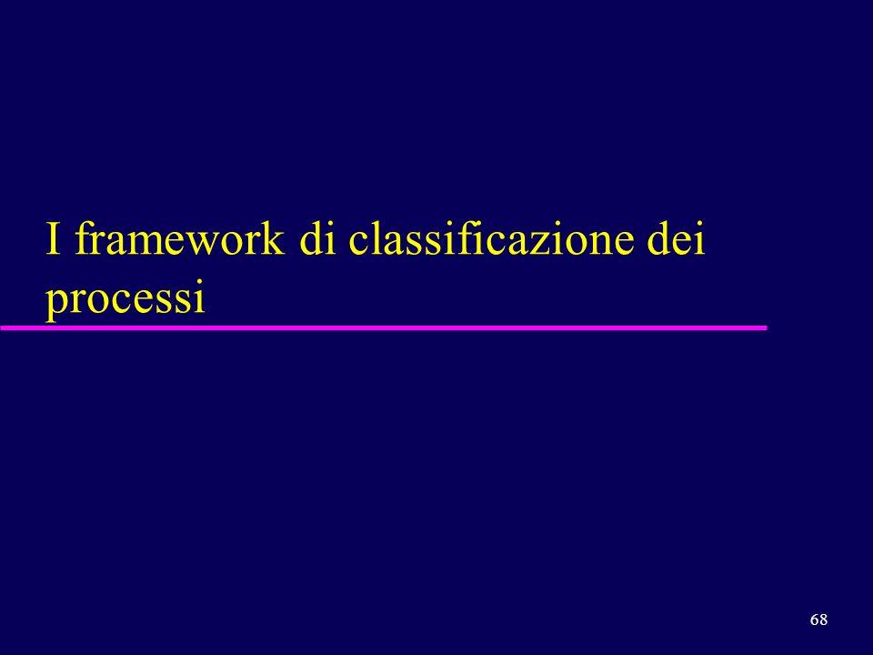 68 I framework di classificazione dei processi