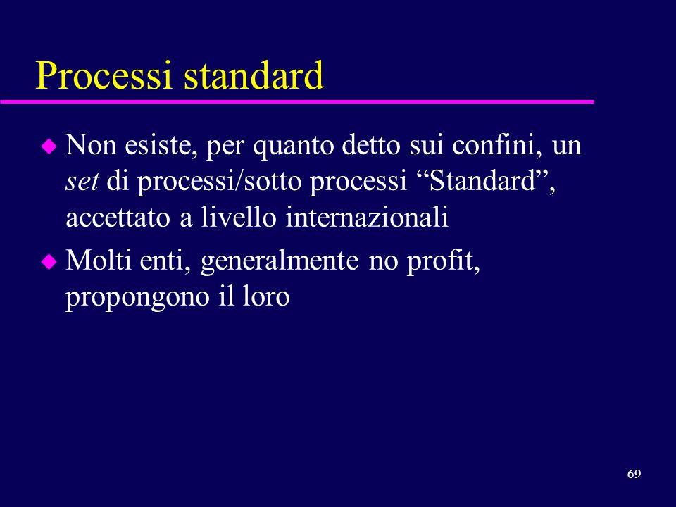 69 Processi standard u Non esiste, per quanto detto sui confini, un set di processi/sotto processi Standard, accettato a livello internazionali u Molt