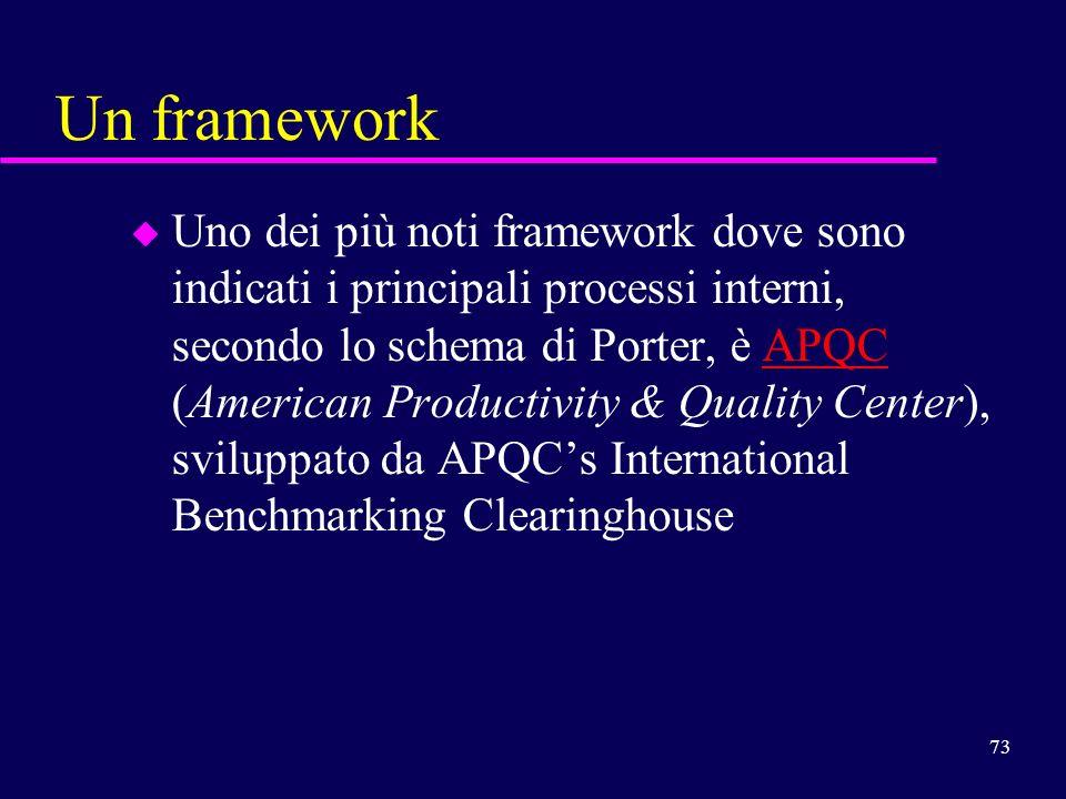73 Un framework u Uno dei più noti framework dove sono indicati i principali processi interni, secondo lo schema di Porter, è APQC (American Productiv
